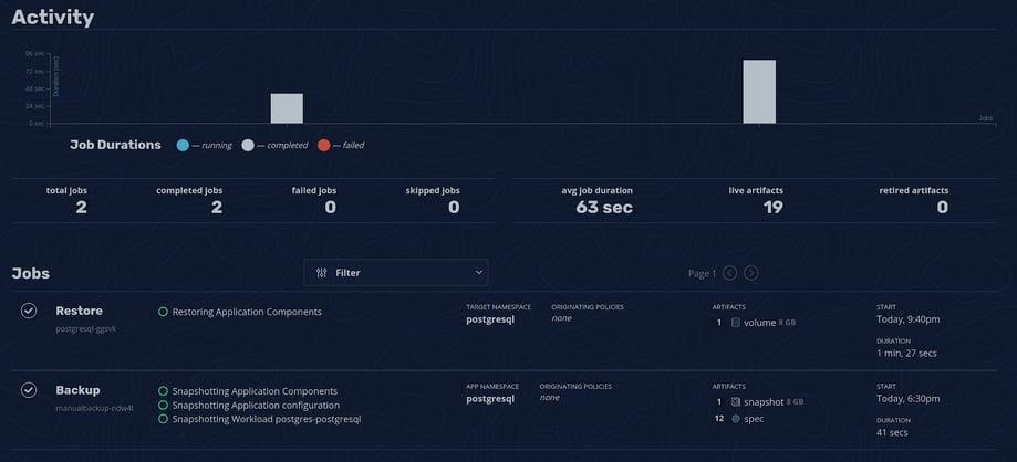 Dashboard PostgreSQL Restore Progress 4