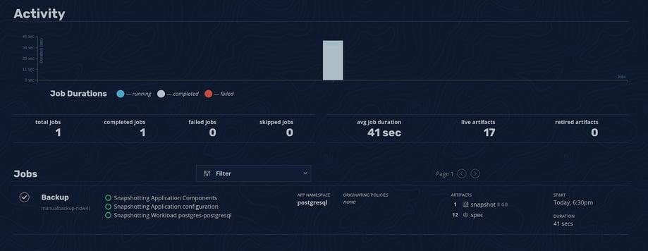 Dashboard showing backup job completion 4
