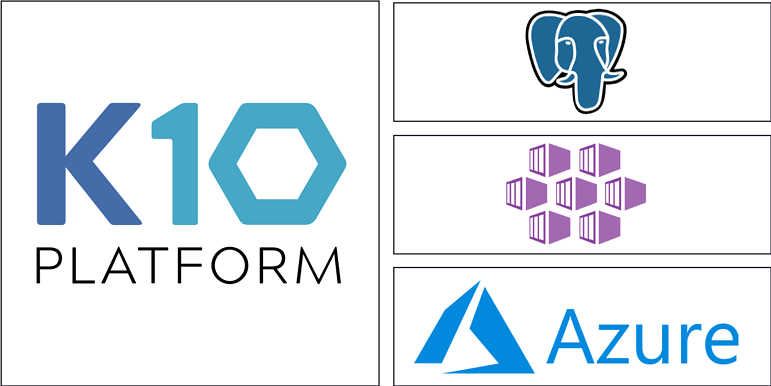 Data Mobility PostgreSQL on AKS using K10 logos